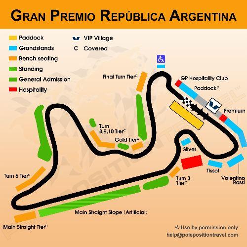 Gran-Premio-Argentina