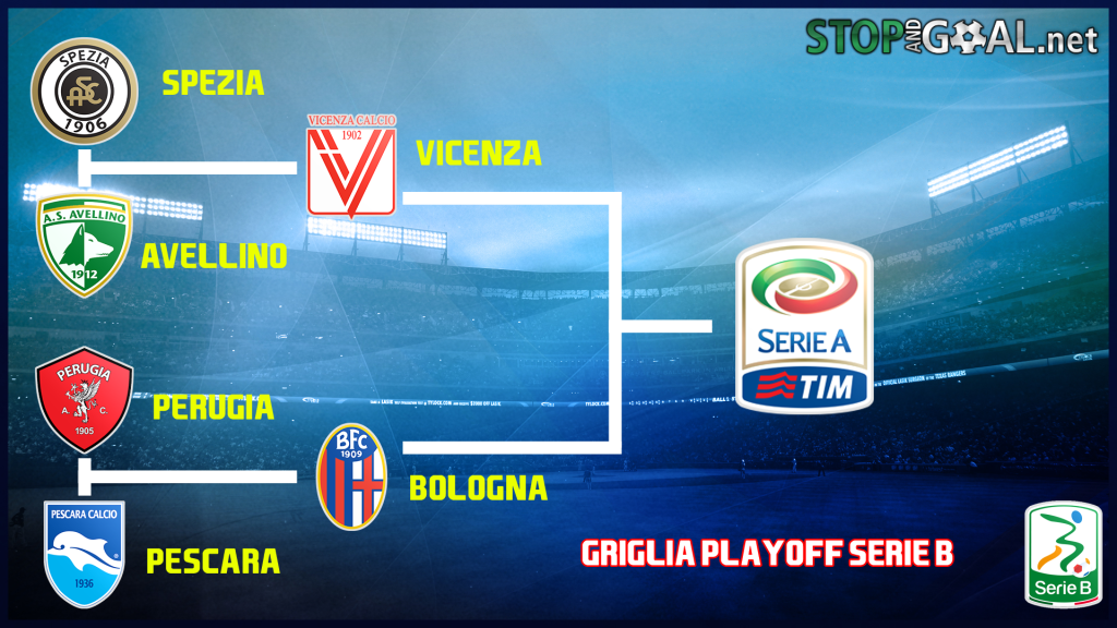 Playoffs Serie B