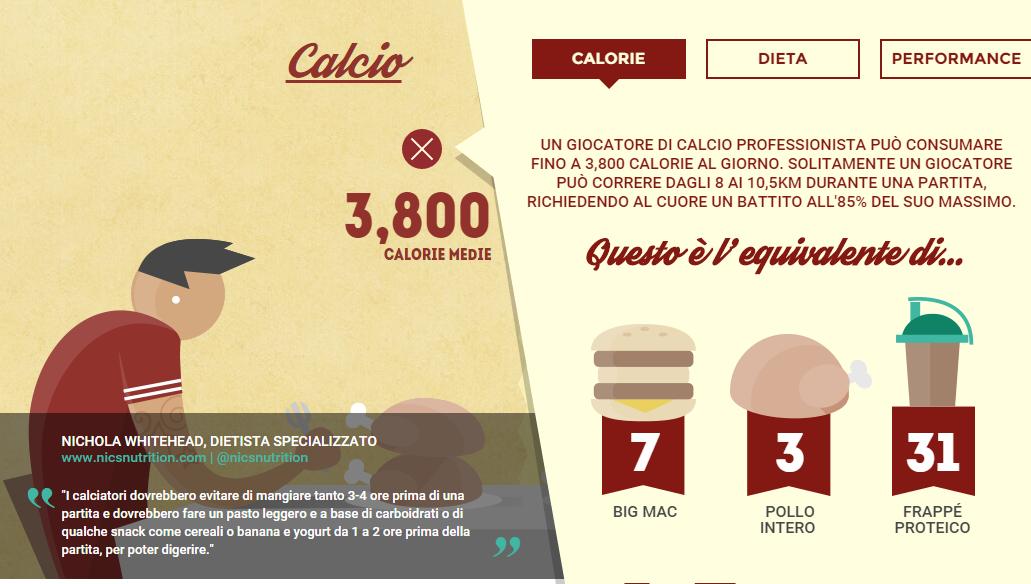 calciatore-calorie