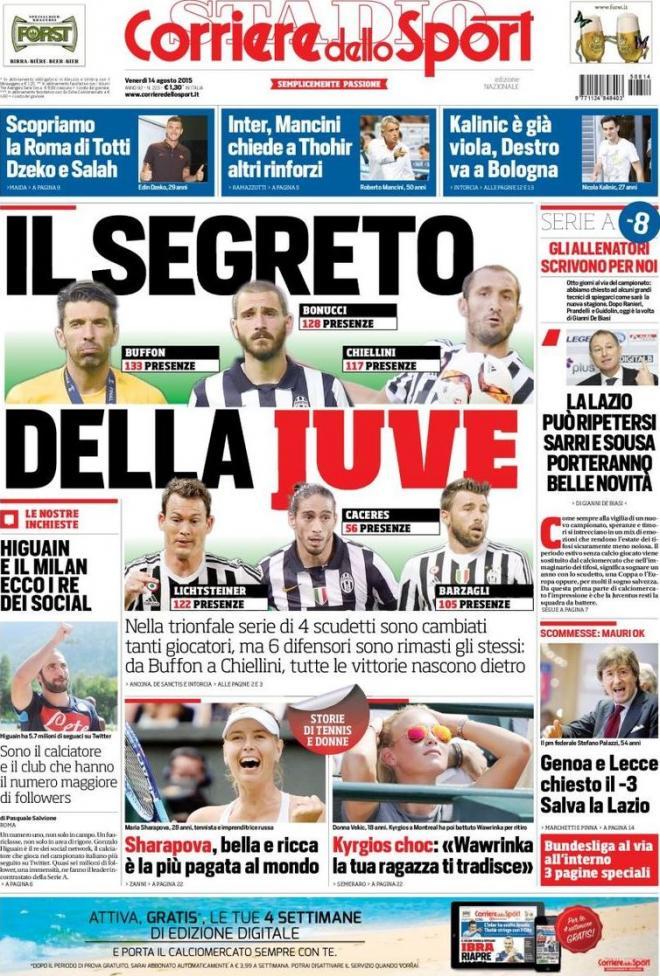 Corriere dello Sport 14-08-2015