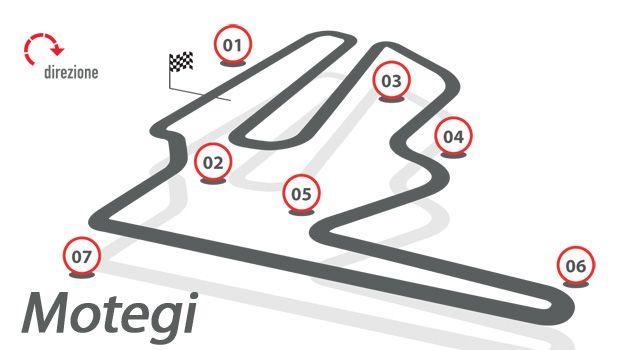circuito motegi motogp giappone 2015