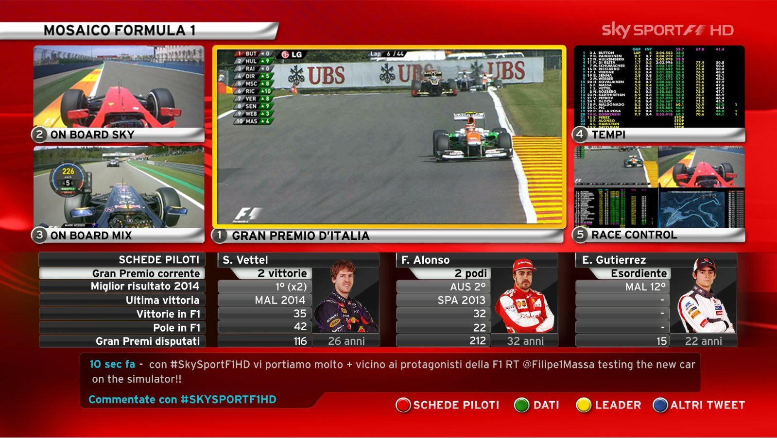 Streaming F1 Sky Go