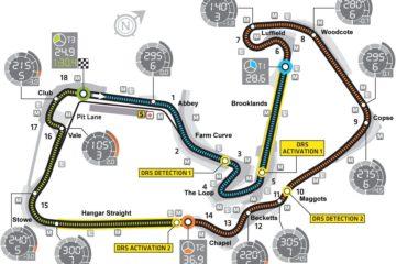 Silverstone-Circuit