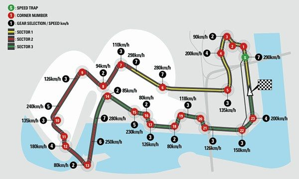 bridgestone_circuit_map_singapore
