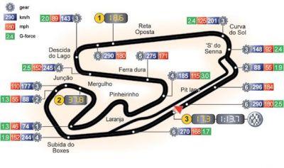 circuito-Interlagos-Gp-Brasile