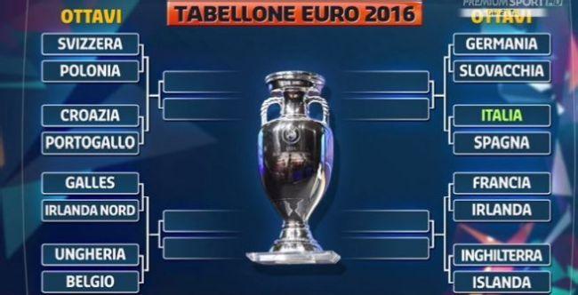 euro-2016-ottavi-finale-italia-spagna