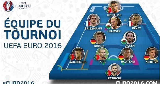 euro-2016-top-XI