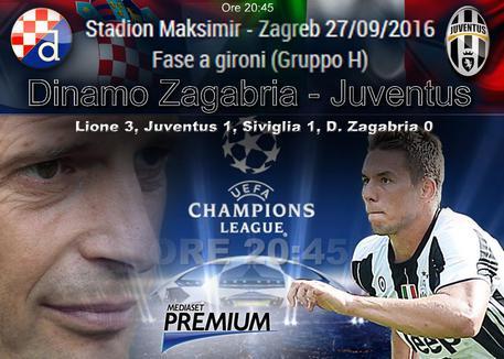 Champions, Dinamo Zagabria-Juventus (elaborazione)