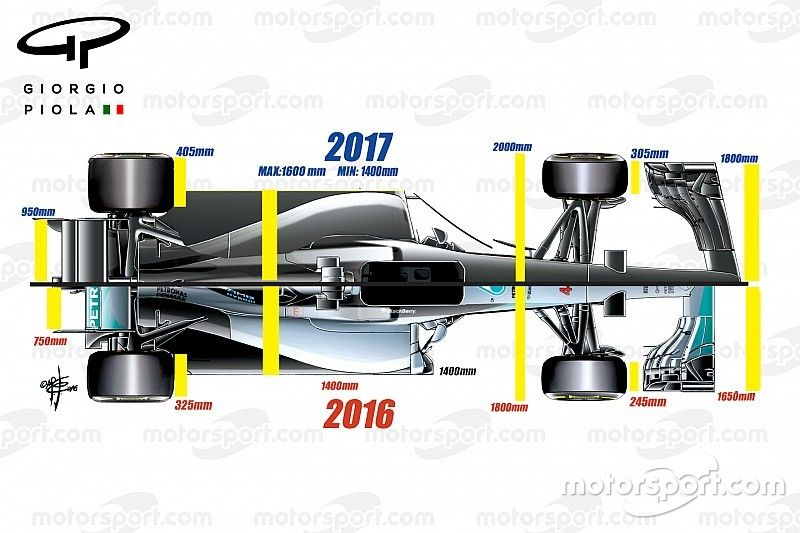f1-giorgio-piola-technical-analysis-2016-2016-2017-rules-comparison
