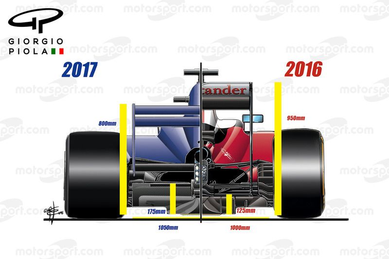 f1-giorgio-piola-technical-analysis-2016-2017-aero-regulations-rear-view