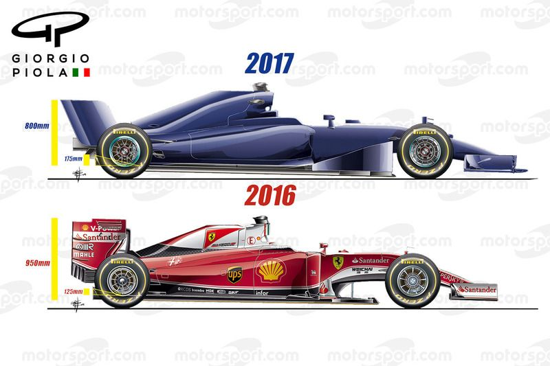f1-giorgio-piola-technical-analysis-2016-2017-aero-regulations-side-view