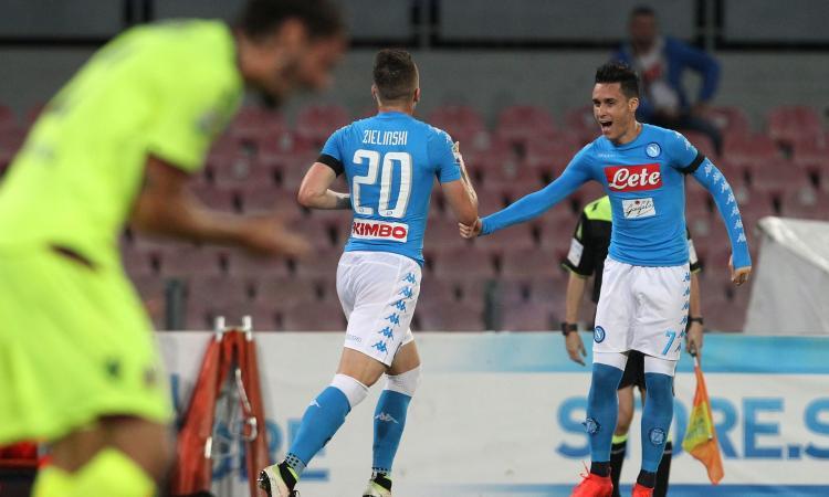 Callejon in Napoli-Bologna (Fonte: calciomercato.com)