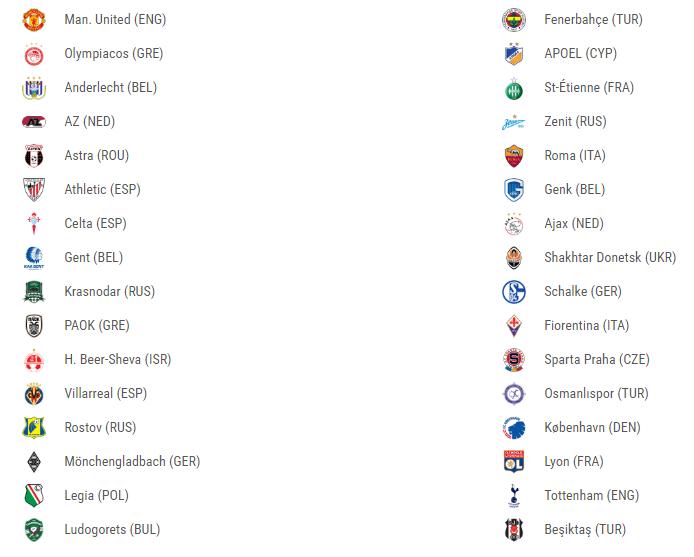 europa-league-squadre-qualificate-sedicesimi
