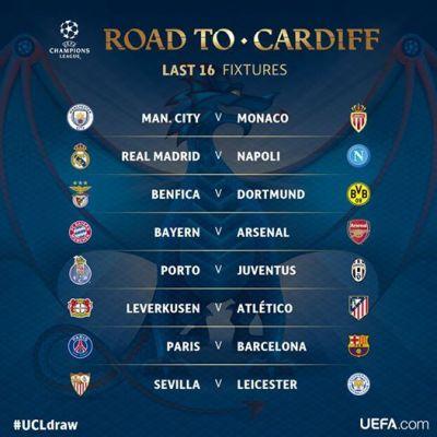 Calendario Champions Ottavi.Champions League Ottavi Di Finale Calendario Con Orari E