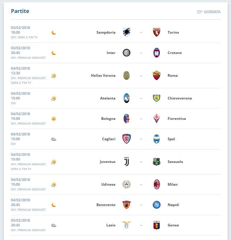 Probabili Formazioni 23 Giornata Serie A 3 4 5 2 2018 Stadiosport It