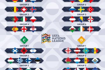 uefa nations league gruppi gironi leghe