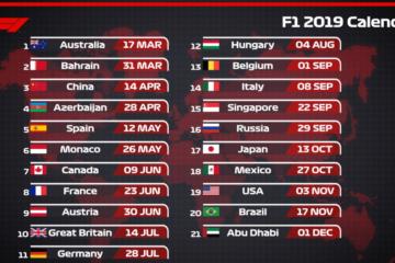 Ufficializzato il calendario 2019 del Mondiale di Formula 1 (foto da: twitter.com/F1)