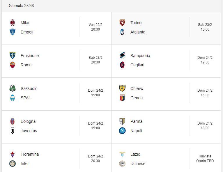 Probabili Formazioni 25 Giornata Serie A 23 24 25 2 2019 Stadiosport It