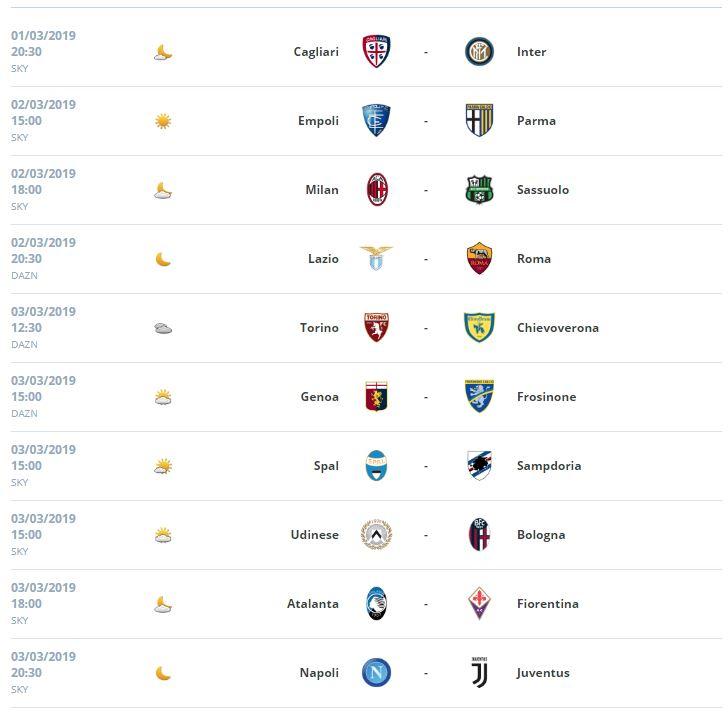 Probabili Formazioni 26 Giornata Serie A 1 2 3 3 2019 Stadiosport It