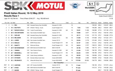 classifica gara 1 Superbike Imola 2019