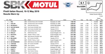 classifica Superbike warm-up Imola 2019