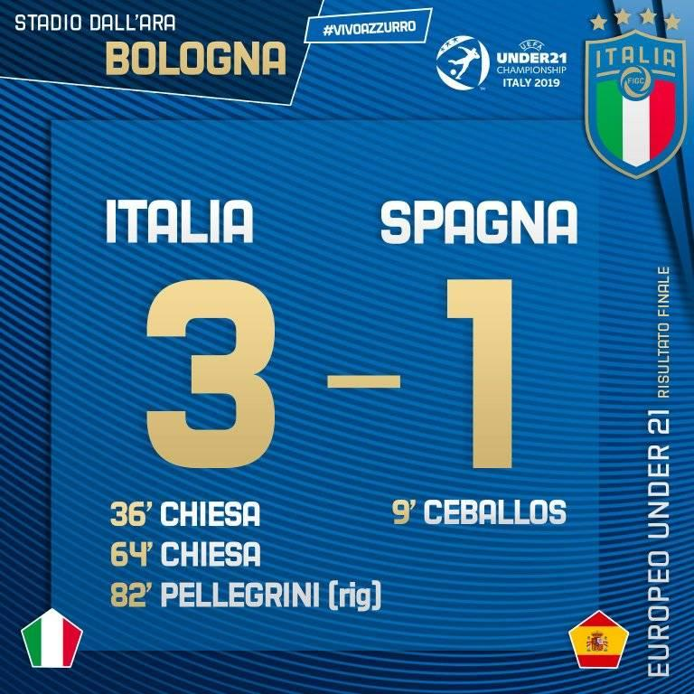 Calendario Europei Under 21 2020.Europei Under 21 Voti E Pagelle Italia Spagna 3 1 Chiesa