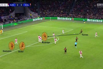 Il gol che ha deciso Ajax-Valencia, un assist di Torres perfetto, con 3 uomini del Valencia pronti ad attaccare l'area