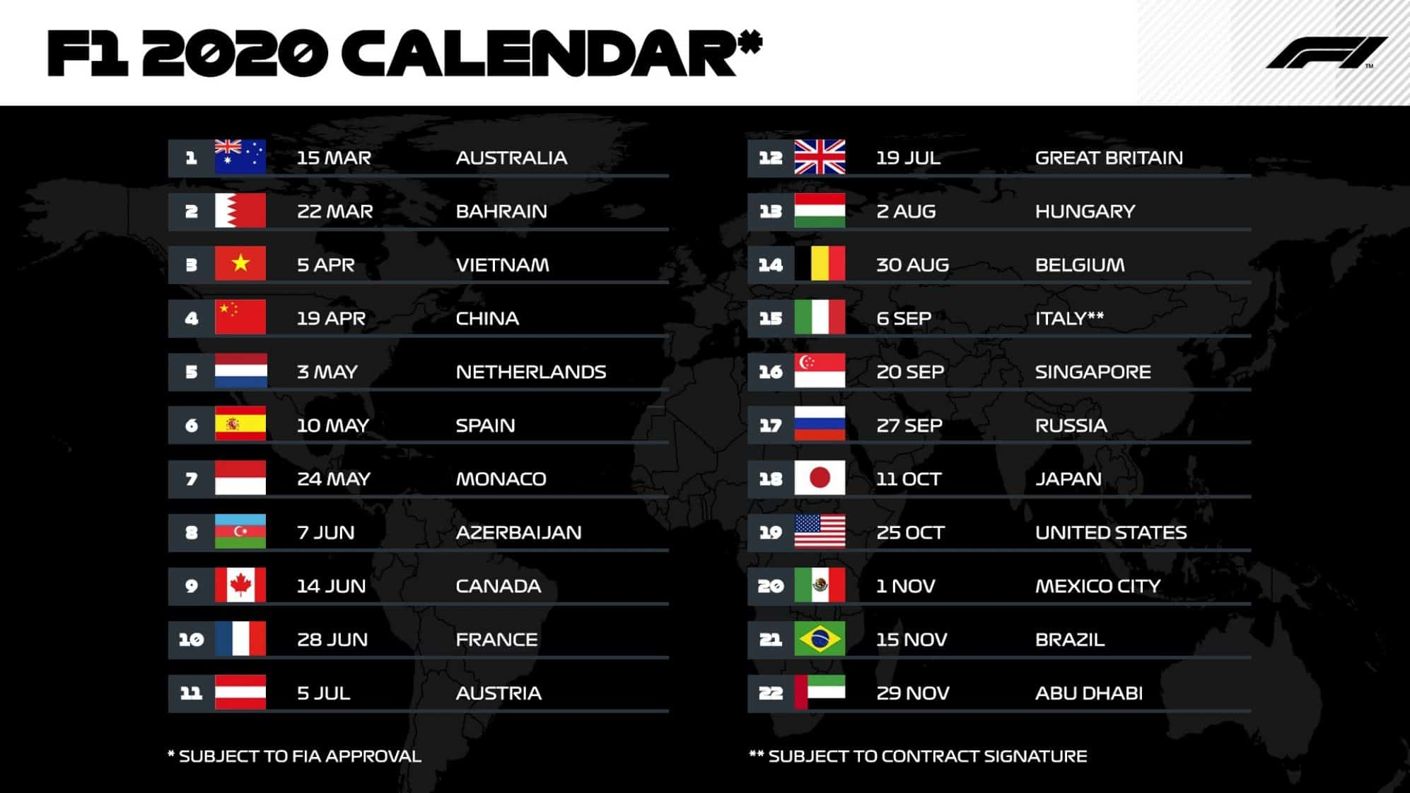 Calendario Formula 1 2020: Date e orari Diretta TV dei Gran Premi