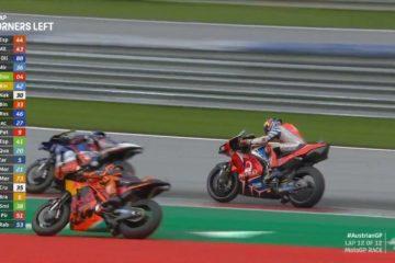 Jack Miller e Pol Espargaro duellano all'ultima curva, ma Miguel  Oliveira ringrazia e vince il Gran Premio di Stiria (foto da: youtube.com)