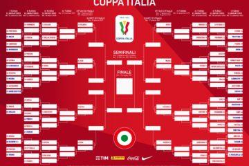 coppa_italia_tabellone