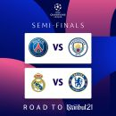 Champions League 2020 – 2021: Le semifinali saranno PSG-Manchester City e Real Madrid – Chelsea