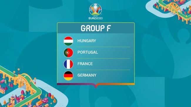 Europei 2021 girone F orari partite